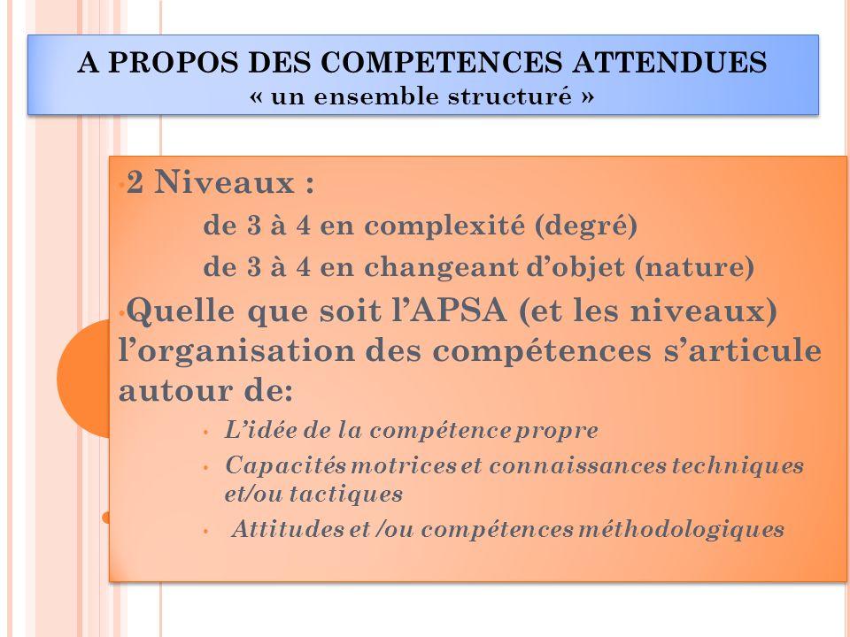 A PROPOS DES COMPETENCES ATTENDUES « un ensemble structuré »