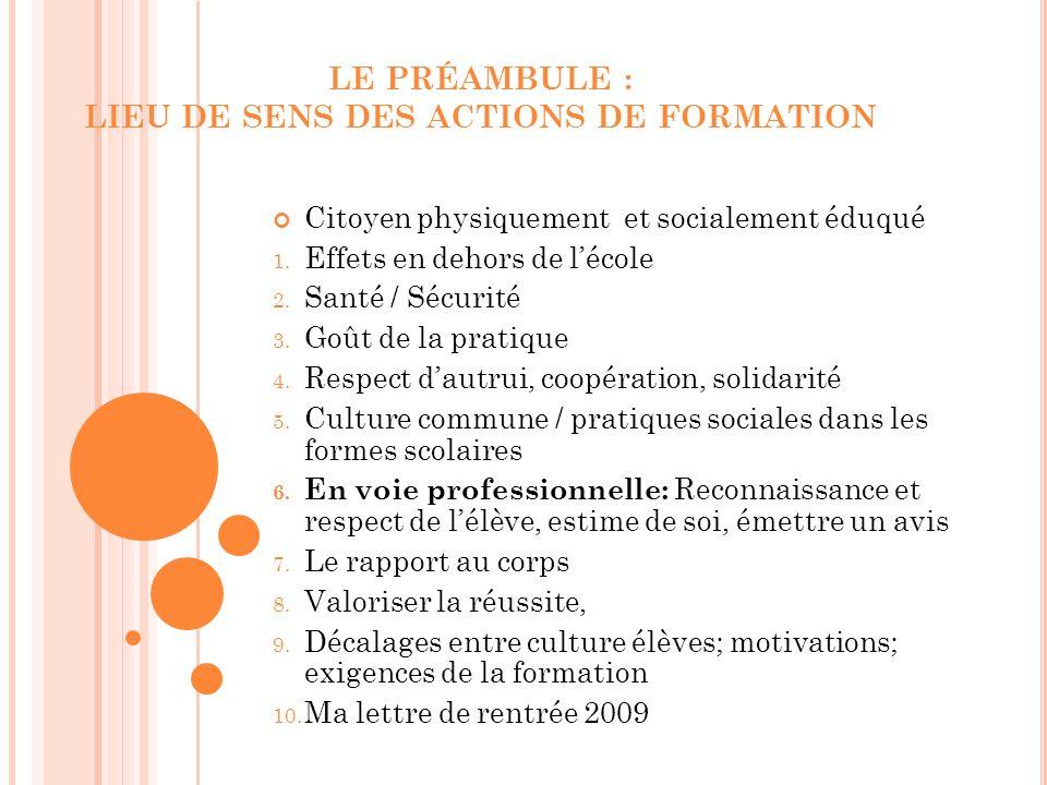 LE PRÉAMBULE : LIEU DE SENS DES ACTIONS DE FORMATION