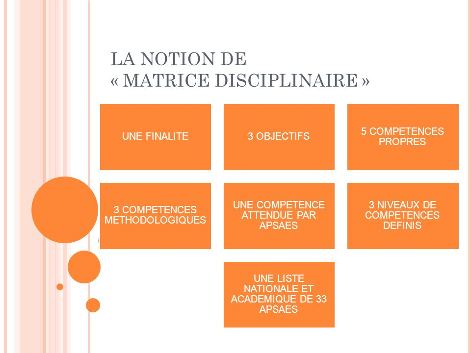 LA NOTION DE « MATRICE DISCIPLINAIRE »
