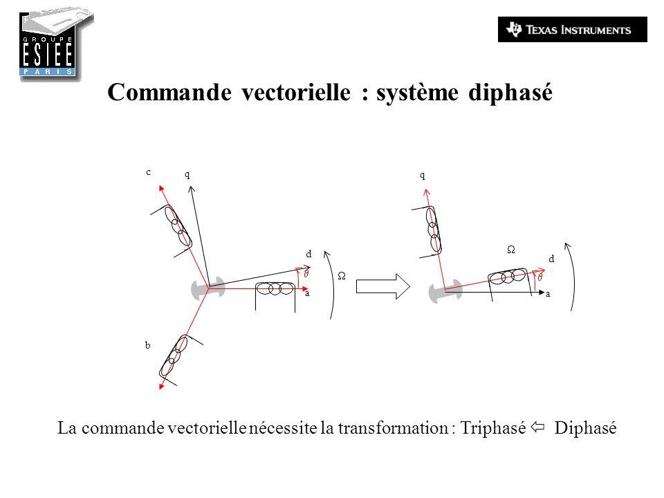 Commande vectorielle : système diphasé