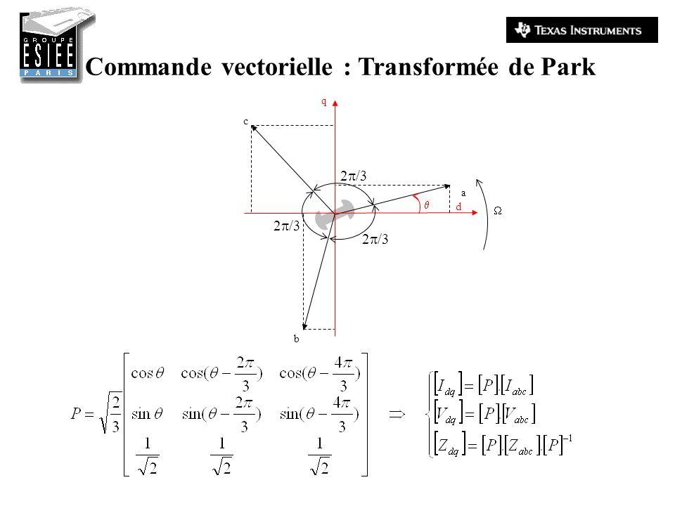Commande vectorielle : Transformée de Park
