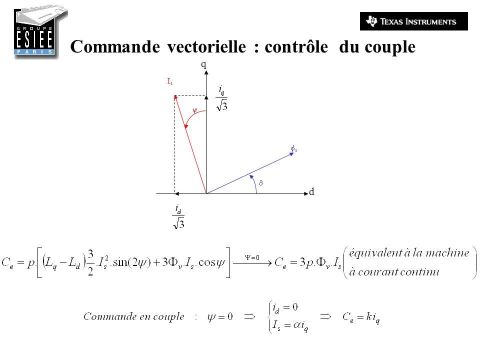 Commande vectorielle : contrôle du couple