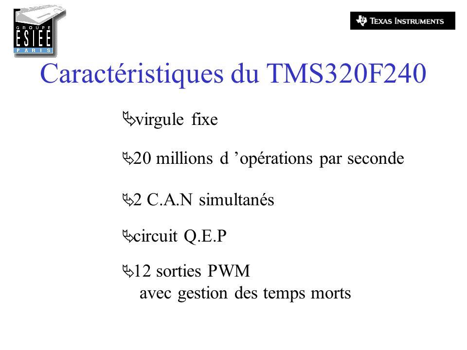 Caractéristiques du TMS320F240