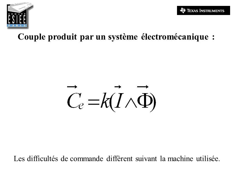 Couple produit par un système électromécanique :