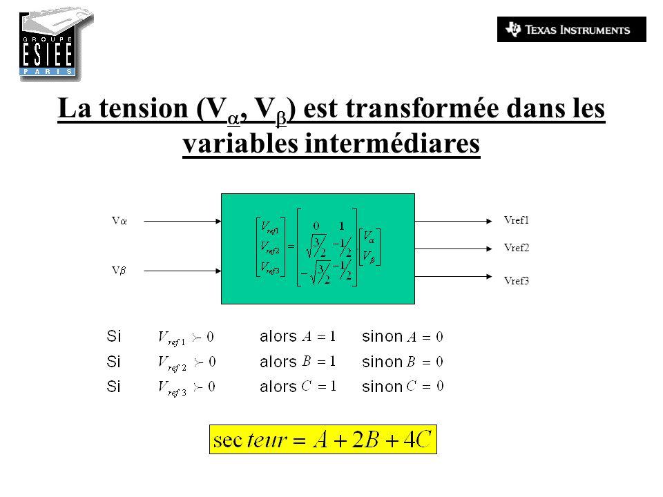 La tension (V, V) est transformée dans les variables intermédiares