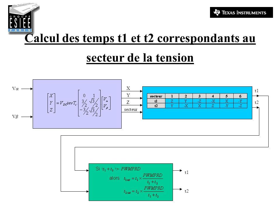 Calcul des temps t1 et t2 correspondants au secteur de la tension