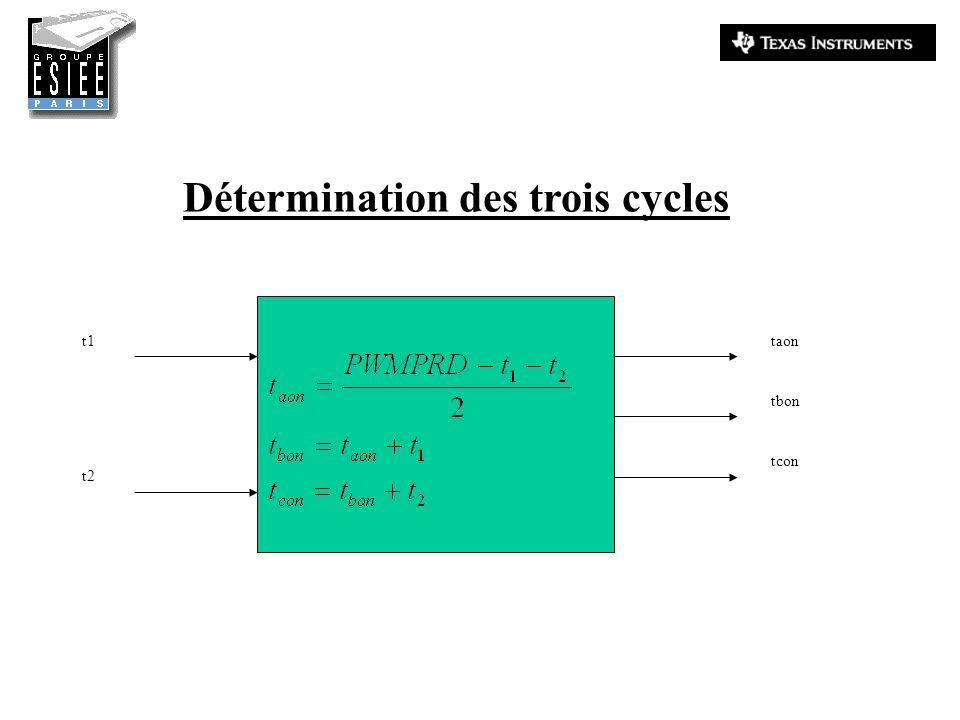 Détermination des trois cycles