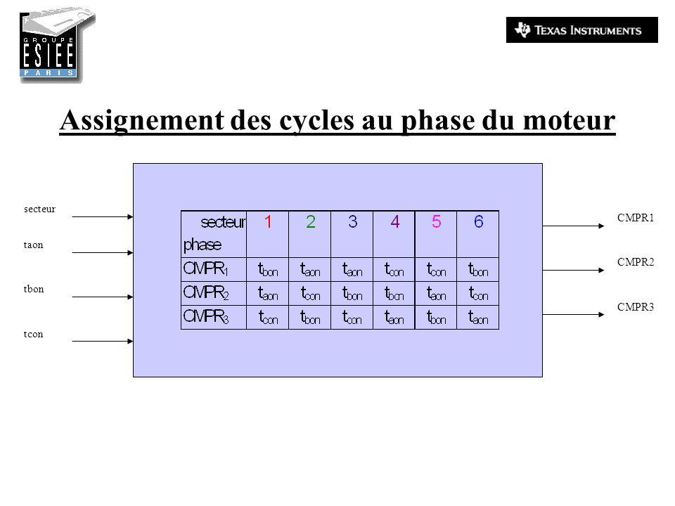 Assignement des cycles au phase du moteur