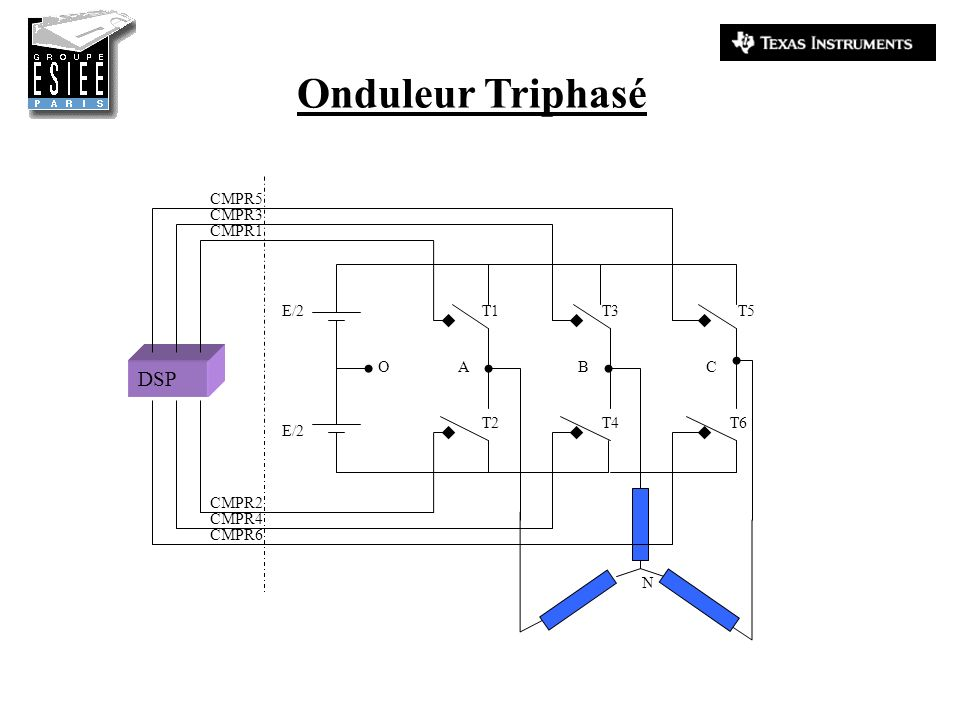 Onduleur Triphasé DSP E/2 O T1 T2 T3 T4 T5 T6 N A B C CMPR1 CMPR3