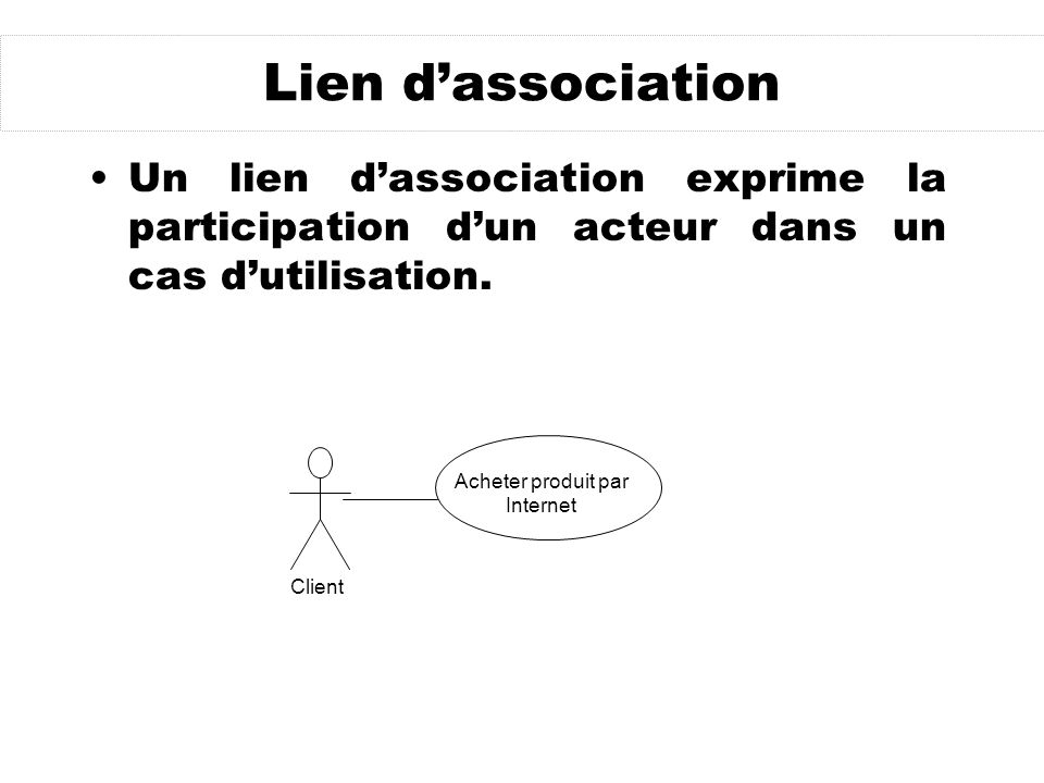 Lien d'association Un lien d'association exprime la participation d'un acteur dans un cas d'utilisation.