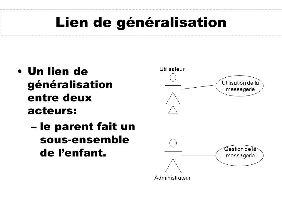 Lien de généralisation