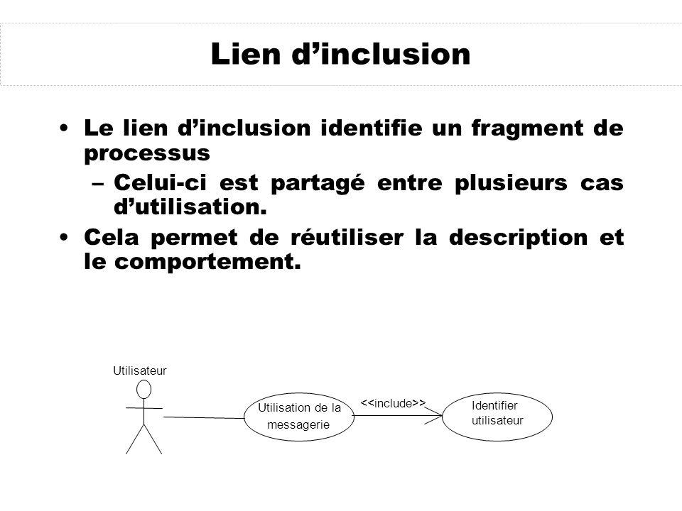 Lien d'inclusion Le lien d'inclusion identifie un fragment de processus. Celui-ci est partagé entre plusieurs cas d'utilisation.