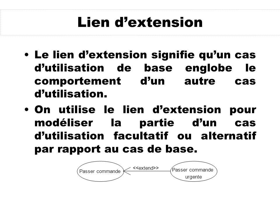 Lien d'extension Le lien d'extension signifie qu'un cas d'utilisation de base englobe le comportement d'un autre cas d'utilisation.