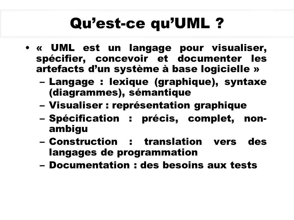 Qu'est-ce qu'UML « UML est un langage pour visualiser, spécifier, concevoir et documenter les artefacts d'un système à base logicielle »
