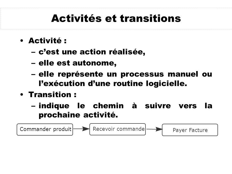 Activités et transitions