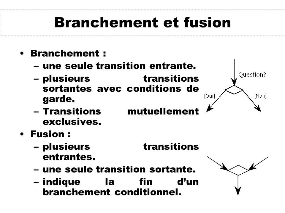 Branchement et fusion Branchement : une seule transition entrante.