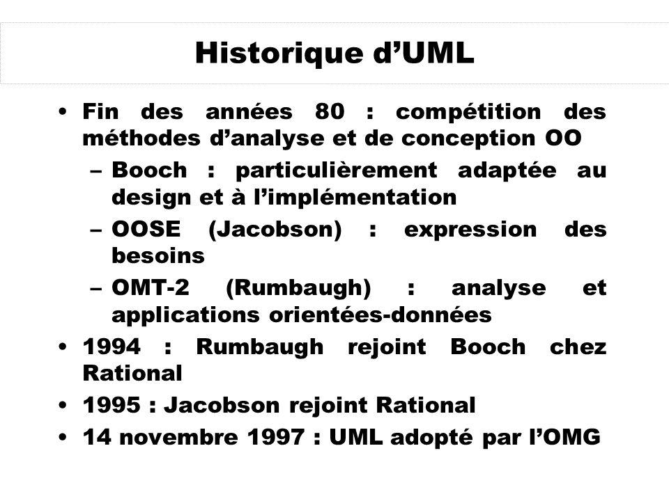 Historique d'UML Fin des années 80 : compétition des méthodes d'analyse et de conception OO.
