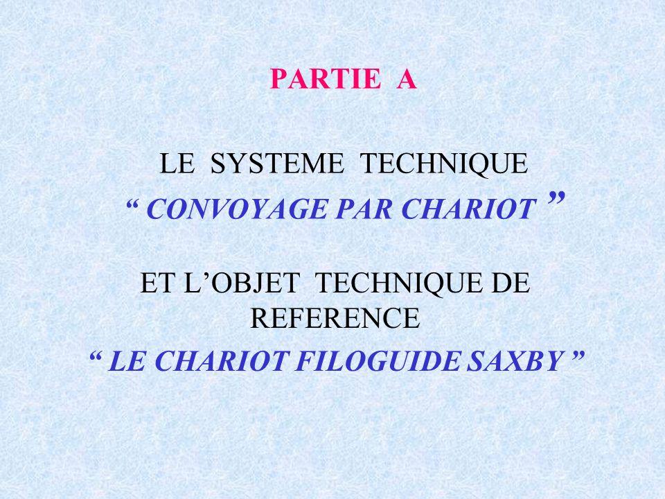 PARTIE A LE SYSTEME TECHNIQUE CONVOYAGE PAR CHARIOT