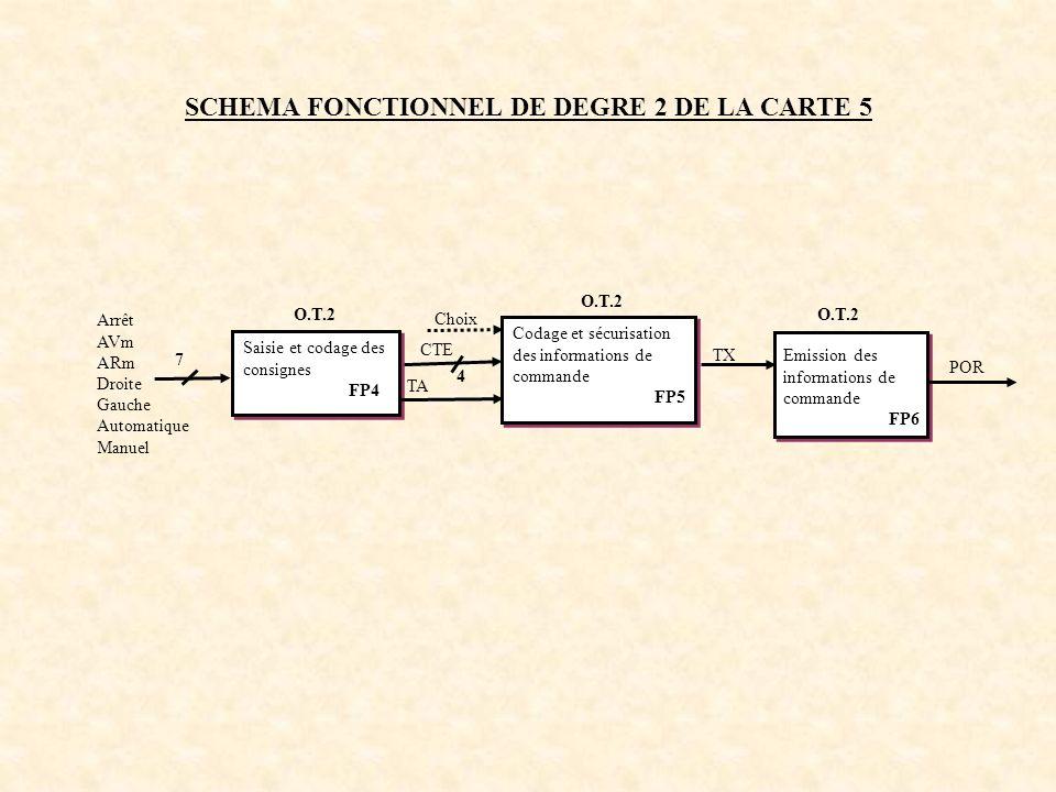 SCHEMA FONCTIONNEL DE DEGRE 2 DE LA CARTE 5