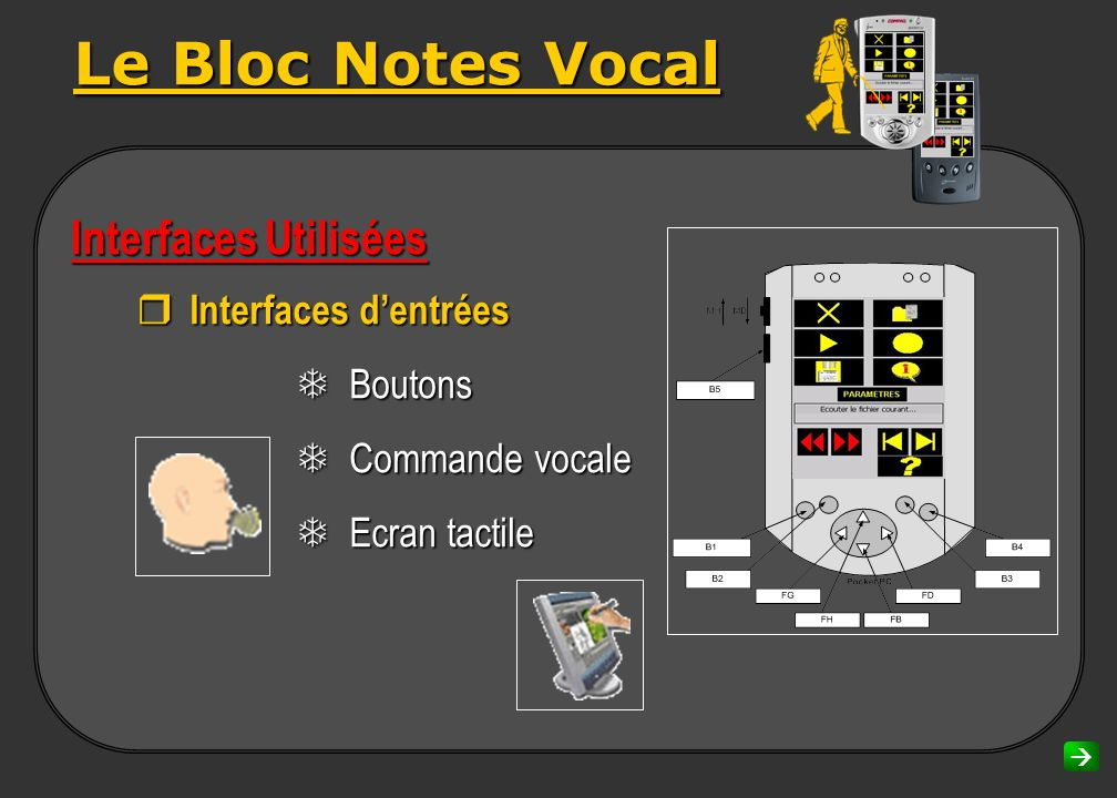 Le Bloc Notes Vocal Interfaces Utilisées Interfaces d'entrées Boutons