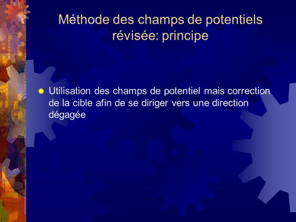 Méthode des champs de potentiels révisée: principe