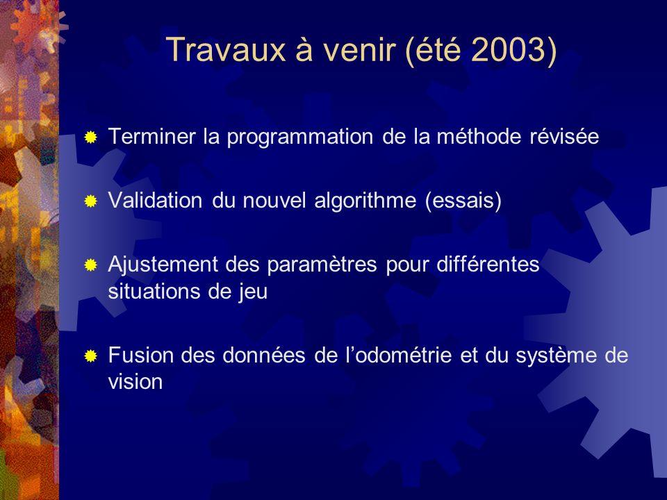 Travaux à venir (été 2003) Terminer la programmation de la méthode révisée. Validation du nouvel algorithme (essais)