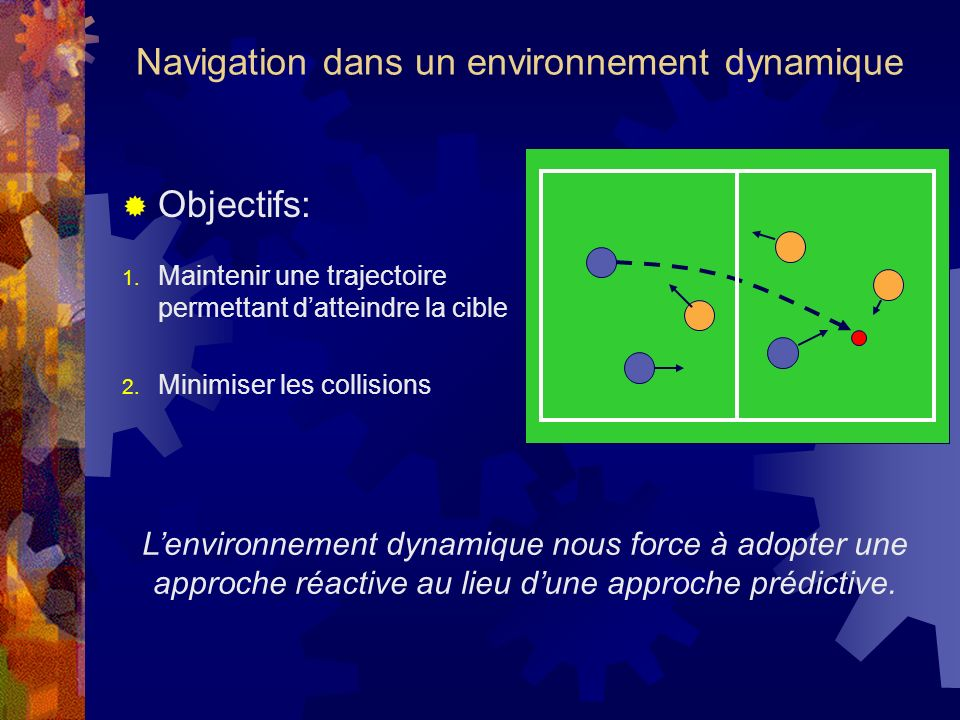 Navigation dans un environnement dynamique