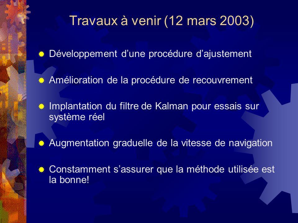 Travaux à venir (12 mars 2003) Développement d'une procédure d'ajustement. Amélioration de la procédure de recouvrement.