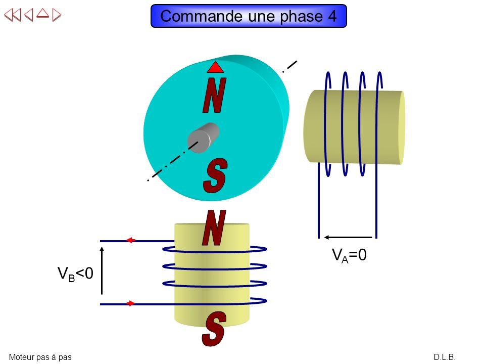 Commande une phase 4 N S N S N VA=0 VB<0 S Moteur pas à pas D.L.B.