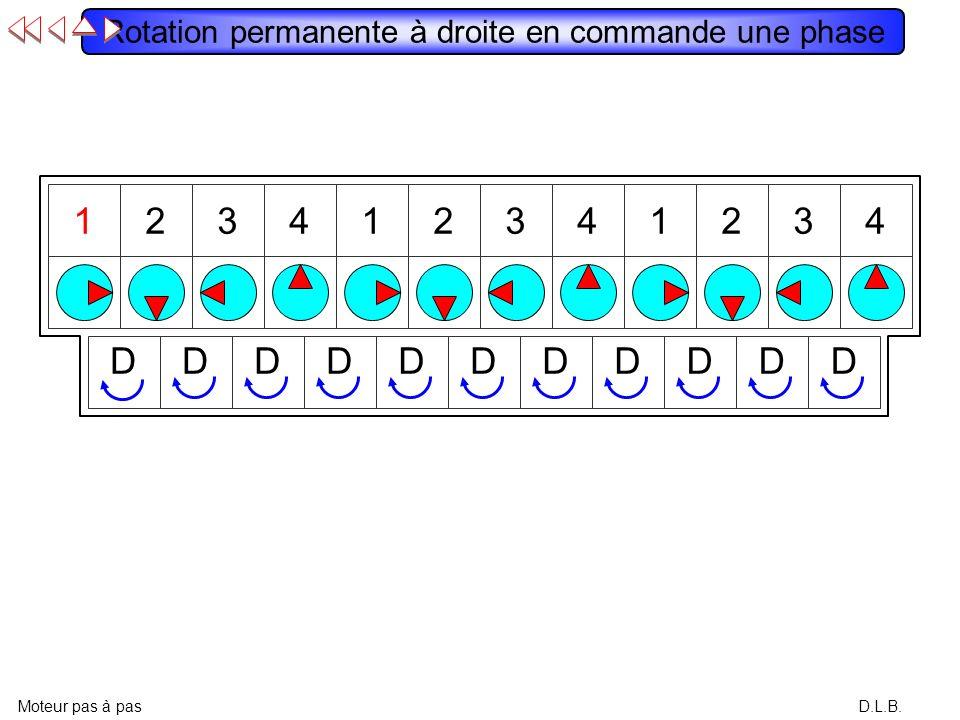 Rotation permanente à droite en commande une phase