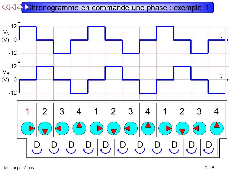 Chronogramme en commande une phase : exemple 1