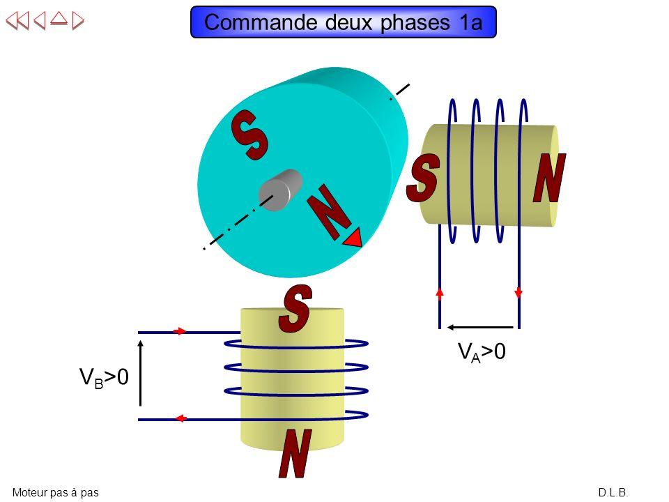 Commande deux phases 1a VA>0 VB>0 N S N S S N S N
