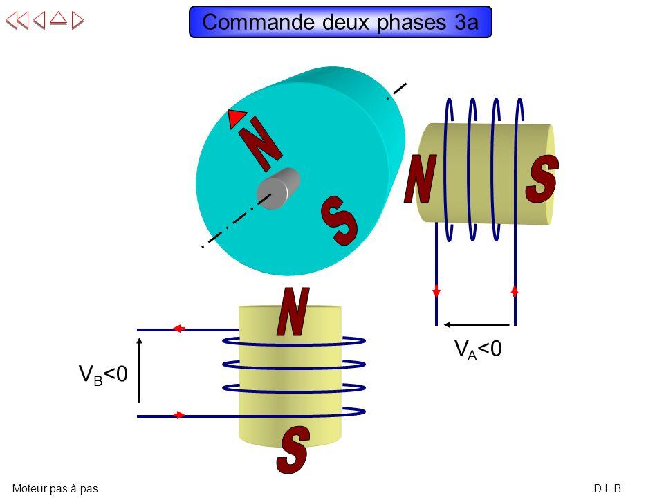 Commande deux phases 3a VA<0 VB<0 N S N S N S N S