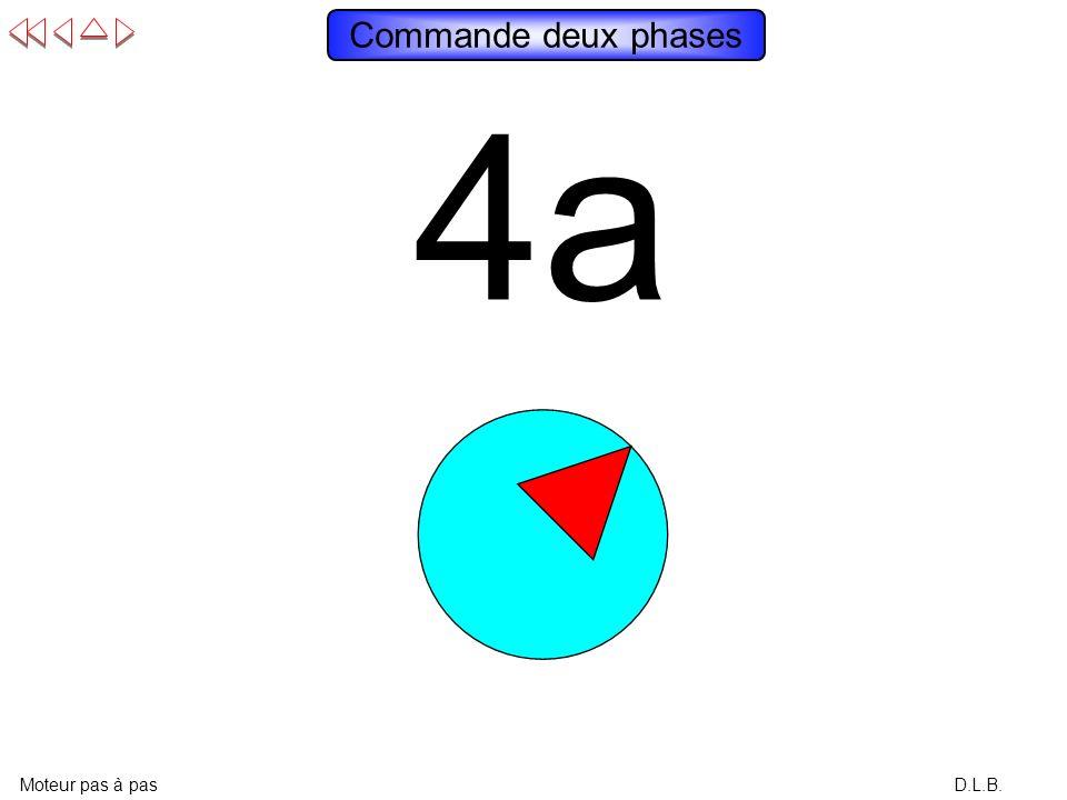 Commande deux phases 4a 3a 2a 1a Moteur pas à pas D.L.B.