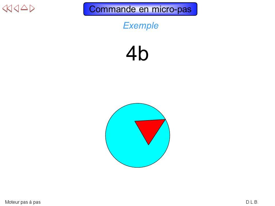 3b 3a 4 4a 4b 3 2b 1 1a 1b 2 2a Commande en micro-pas Exemple
