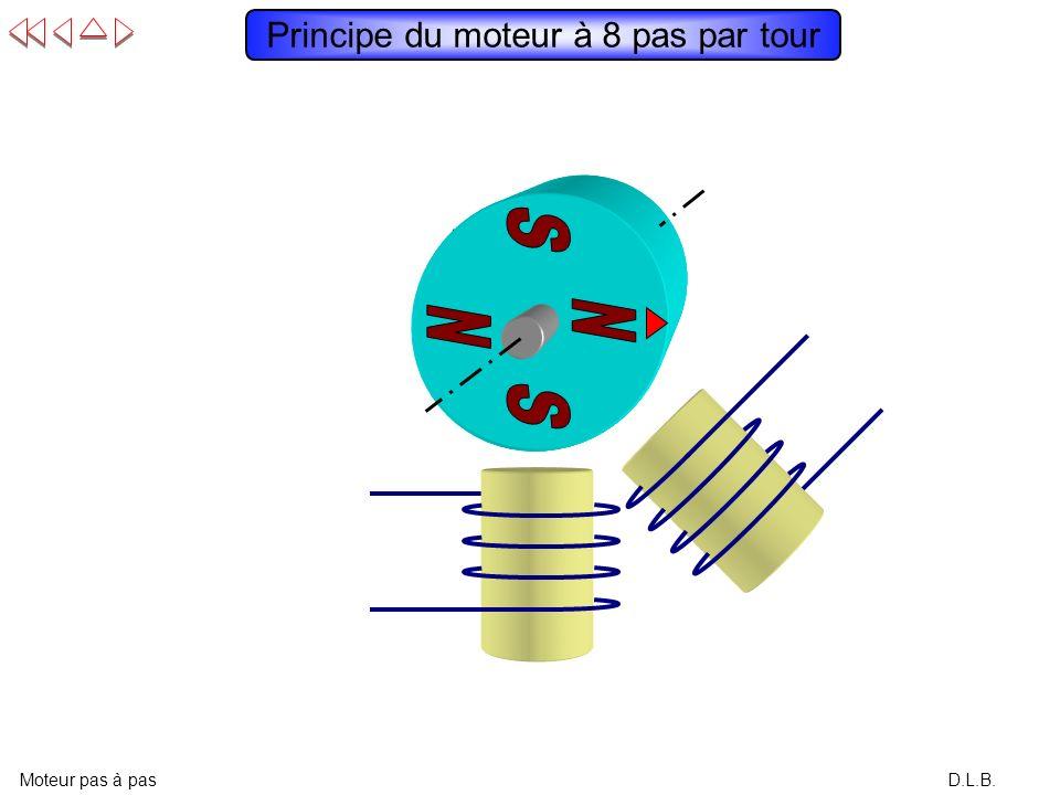 Principe du moteur à 8 pas par tour
