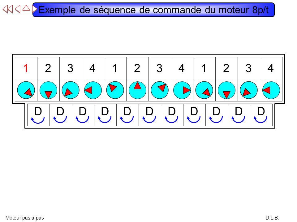Exemple de séquence de commande du moteur 8p/t
