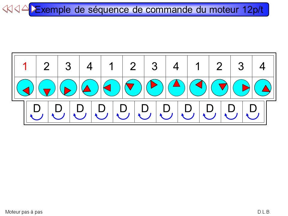 Exemple de séquence de commande du moteur 12p/t