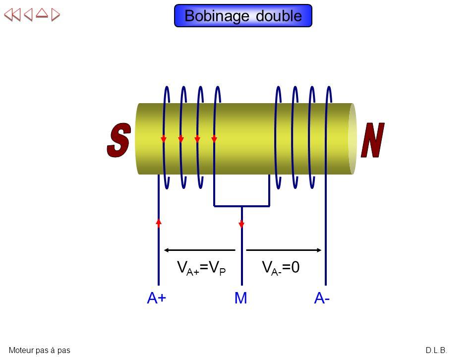 Bobinage double S N VA+=VP VA-=0 A+ M A- Moteur pas à pas D.L.B.