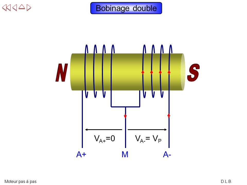 Bobinage double N S VA+=0 VA-= VP A+ M A- Moteur pas à pas D.L.B.