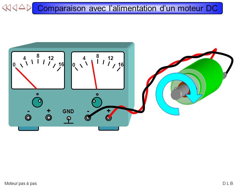 Comparaison avec l'alimentation d'un moteur DC