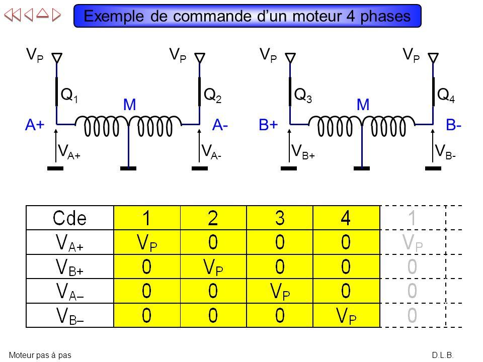 Exemple de commande d'un moteur 4 phases