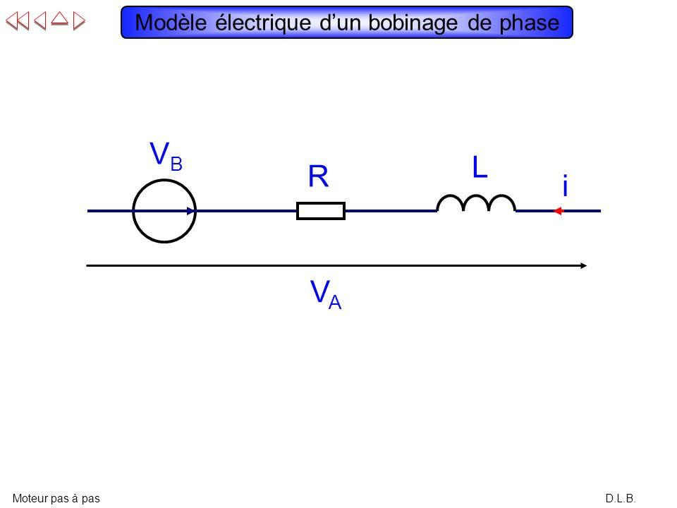 Modèle électrique d'un bobinage de phase