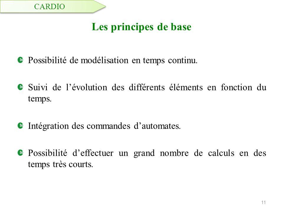 Les principes de base Possibilité de modélisation en temps continu.