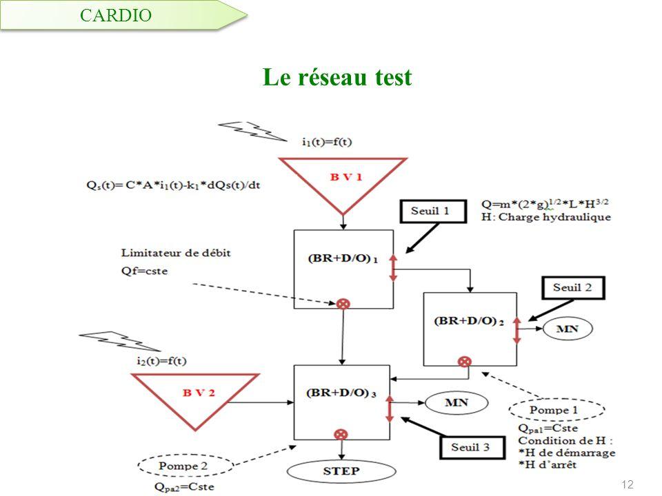 CARDIO Le réseau test 12