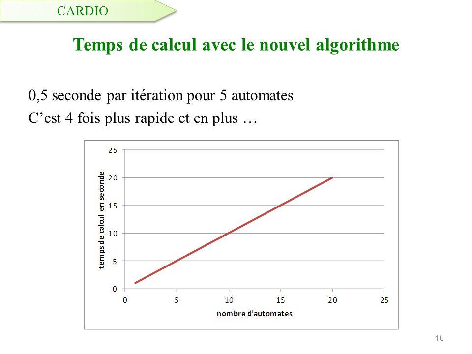 Temps de calcul avec le nouvel algorithme