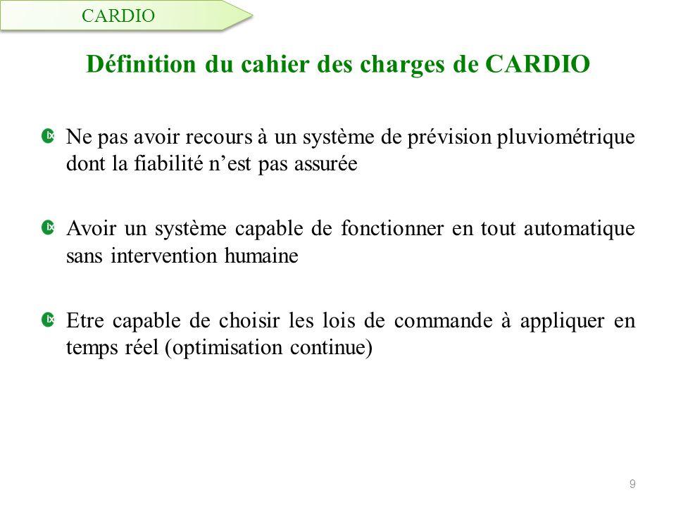 Définition du cahier des charges de CARDIO