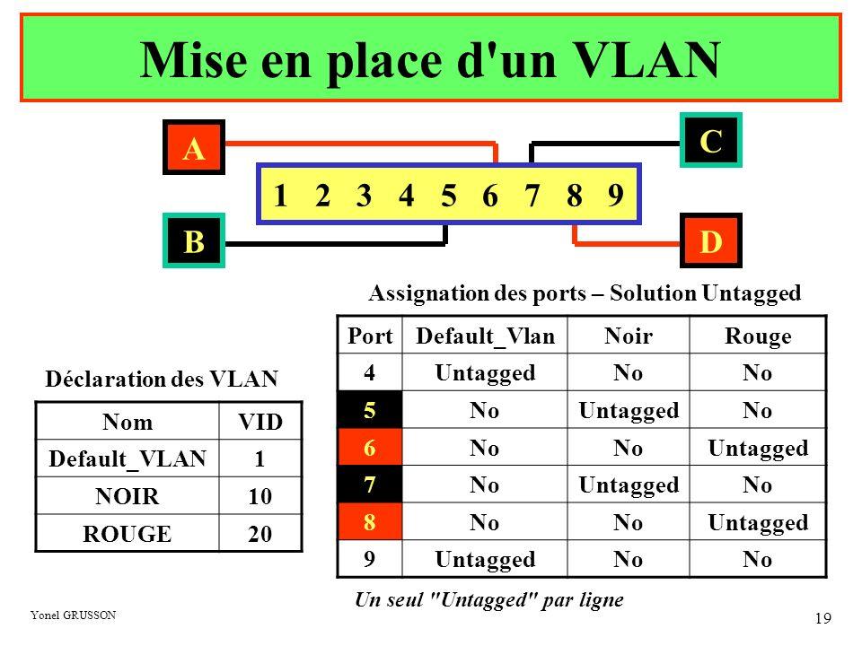 Mise en place d un VLAN A B C D 1 2 3 4 5 6 7 8 9