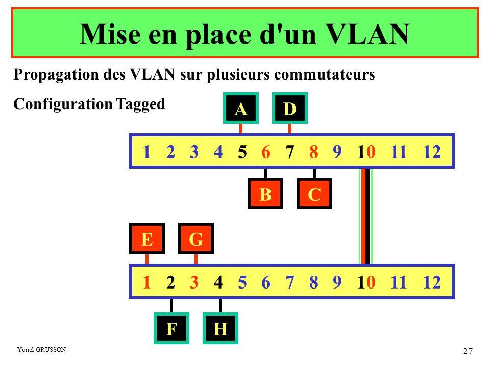 Mise en place d un VLAN 1 2 3 4 5 6 7 8 9 10 11 12 A B C D E F H G