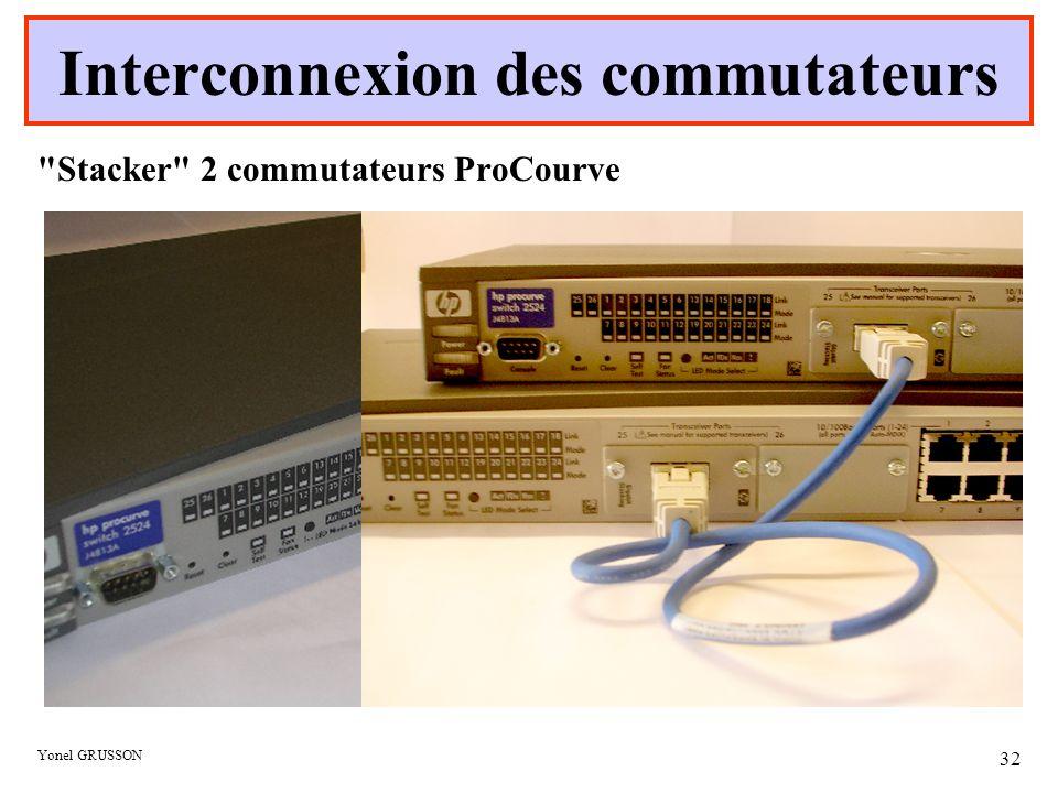 Interconnexion des commutateurs